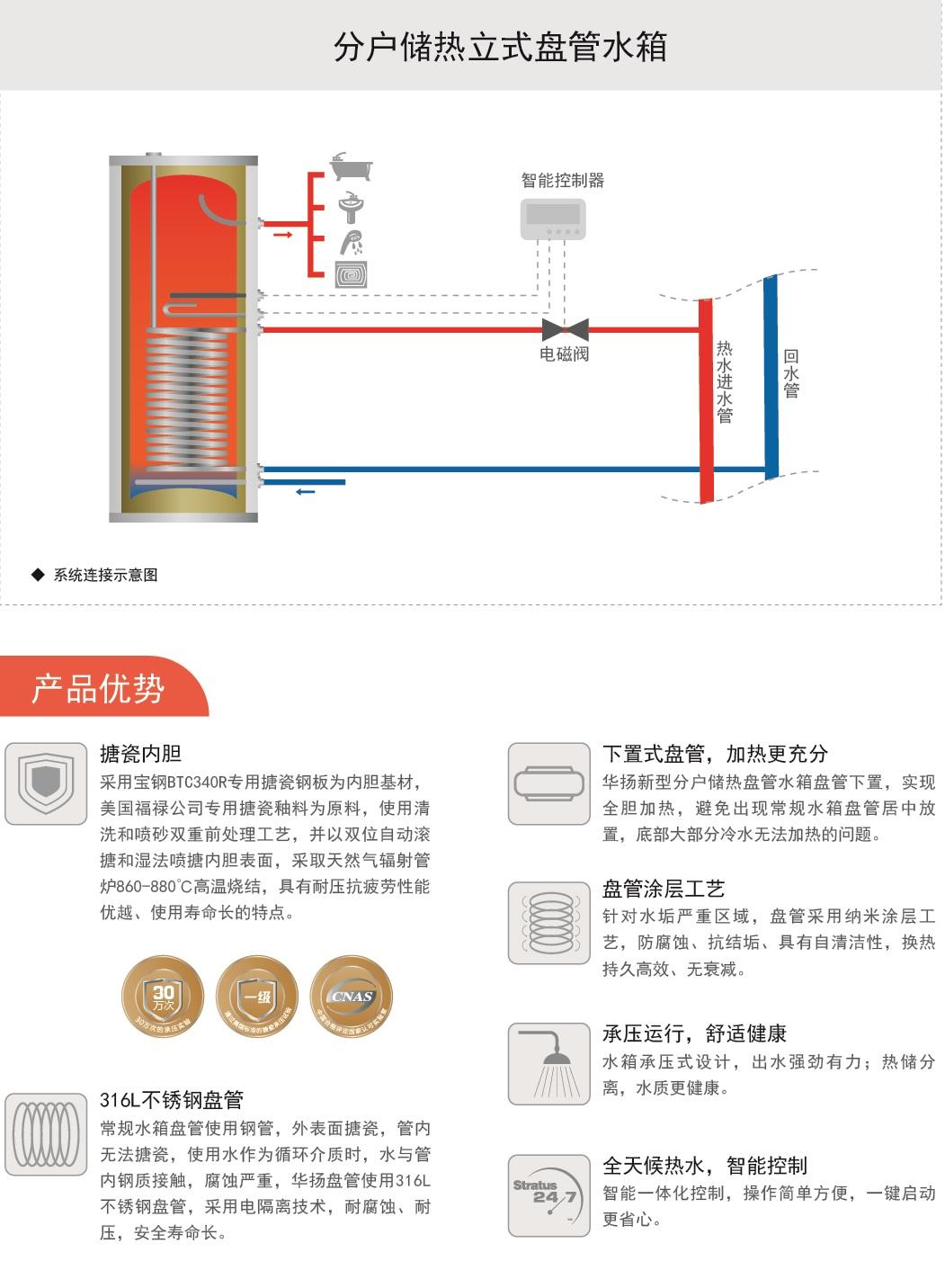 集中供热、分户储热系列厂家