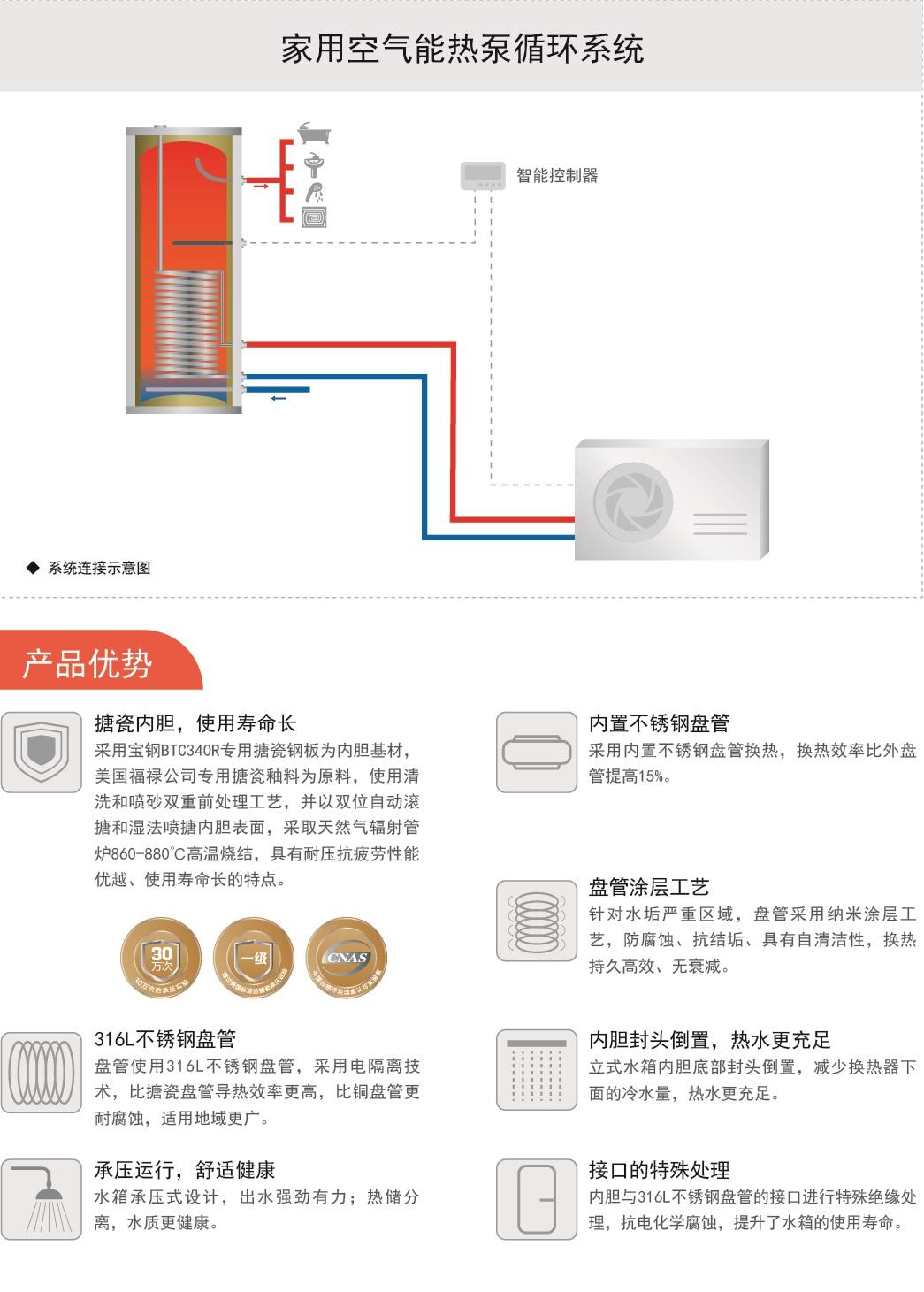 家用空气能热泵系列零售